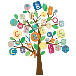 Nilaya Decal Wall Sticker - ABC Primary Alphabet Tree