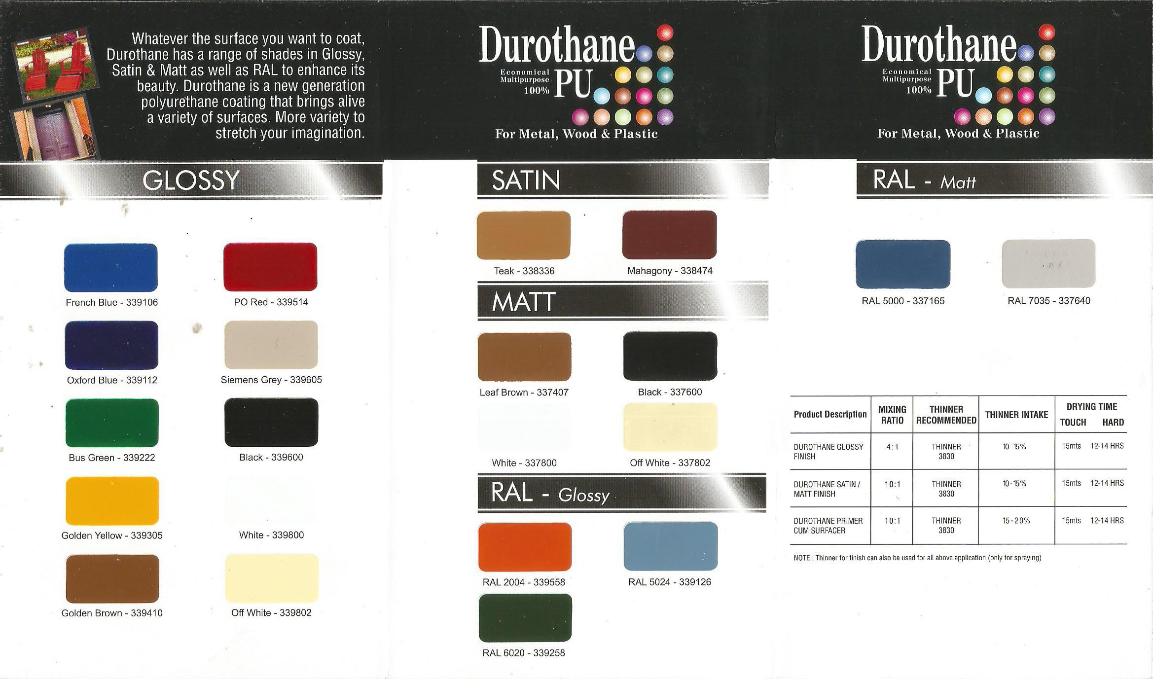 MRF Durothane Shade Card